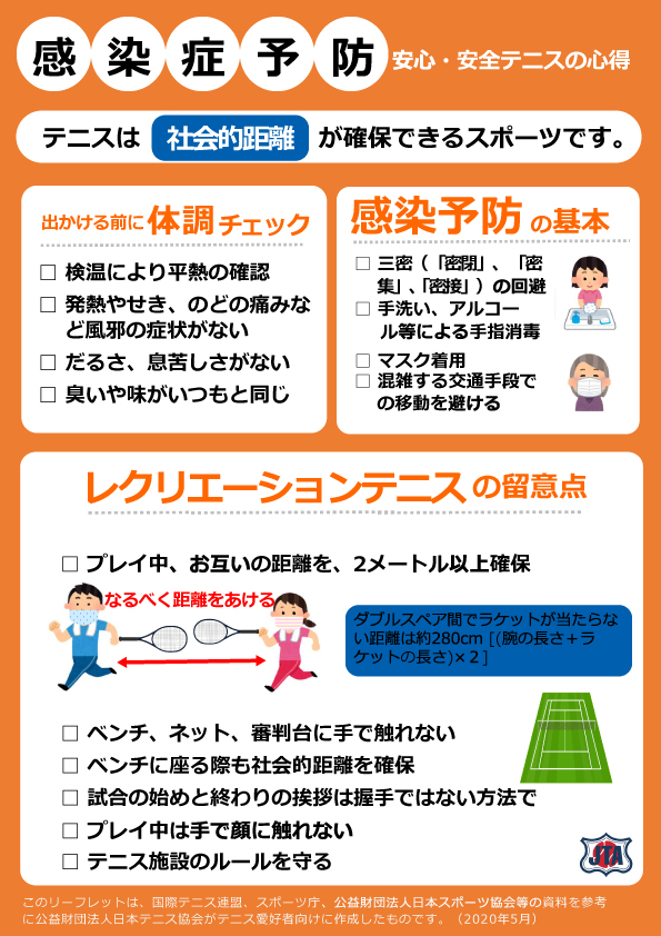 テニス協会ガイドライン